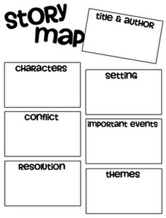 Collection of Story Map Worksheet - Bloggakuten