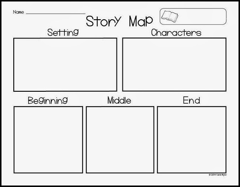 graphic relating to Story Map Template Printable called Tale Map - Techniques